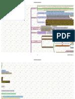 Responsabilidad diagrama