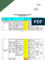 Registrul-riscuri-SNA-PLI-04.02.2019.pdf