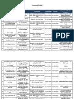 306243554-Company-Detail-Uttarakhand.pdf