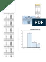 Aplicaciones estadística - copia.xlsx