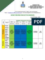 ranchidistwx.pdf
