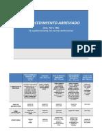 (1) EL PROCEDIMIENTO ABREVIADO.pdf