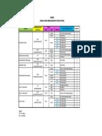 PMHS Area.pdf