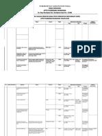 kupdf.net_ruk-amp-rpk-surveilansxls (3).pdf