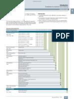 SIEMENS-SIMOGEAR-MD50-1-EN-2017-PDF_Update-2018-02-Article-number-code