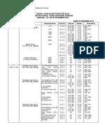 JADUAL UAS GANJIL  2019-2020.docx