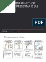 Notas curso visual Thinking.pdf