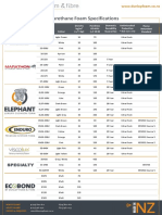 Foam Specifications sheet_18.12.12