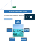 Como-Elaborar-Una-Estrategia-de-Oceano-Azul