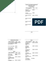 CT - Offices address.pdf