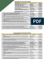 UIDAI_PEC_List list