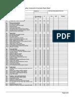 BNR Rebar formwork concrete check list