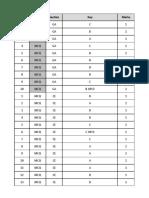 civilengineering answer key by gate set 2.pdf