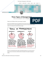Three Types of Management - Safal Niveshak.pdf