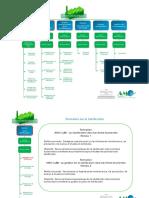 242619948-Solutions-AMO-Gestion-de-la-lubrification-pdf.pdf