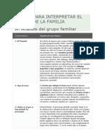 CLAVES PARA INTERPRETAR EL DIBUJO DE LA FAMILIA