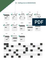 chordu-guitar-chords-garhana-sailing-live-at-musicego--chordsheet-id_mcdFVZTfkKk