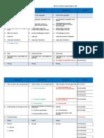 Tabel Integrasi manajemen sistem K3L dan mutu.xlsx