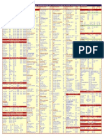 OFMK Telephone Dir.pdf