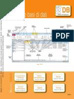 ModuloDatabase.pdf