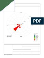Windrose plot