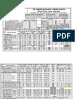 Abridged Motor Tariff with revised TP Premium w.e.f. 01-04-2016