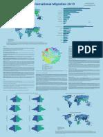 MigrationStock2019_Wallchart.pdf