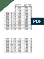 Macro para cargar las retenciones de ISLR en el portal seniat