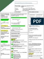 FMP_Forward & Futures Price Determination_SSEI