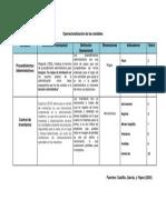 operacionalizacion de las variables mayela capitulo II