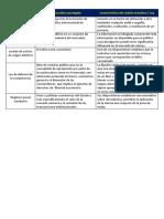 API 3 Penal 3 (penal economico)
