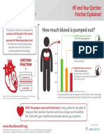 HF and Your Ejection Fraction Explained