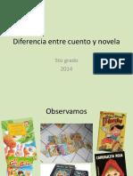 Diferencias entre cuento y novela