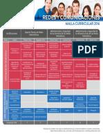 redes-comunicaciones.pdf
