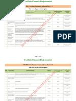 SIH 2020 software problem statements.pdf
