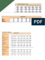 Financial Modeling CM