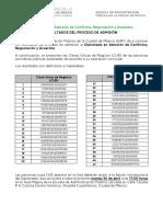 DACNA_resultados.pdf