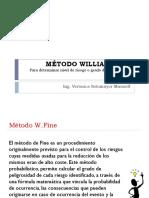 MÉTODO WILLIAM FINE