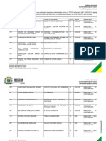 lei-incentivo-edital-19-resultado-2a-fase