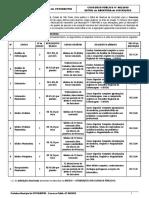 PM VOTORANTIM - CP 2-2019 - EDITAL DE ABERTURA COMPLETO_atualizado link recepcionista