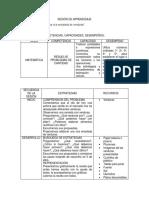 SESIÓN DE APRENDIZAJE- ordinalidad.docx