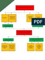 ARBOL-DE-PROBLEMAS (ultimo).docx