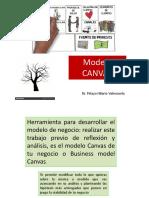 MODELO CANVAS 0