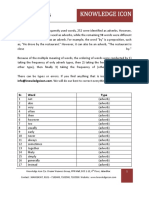 Top-Adverbs.pdf