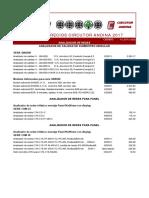 ANALIZADORES PANEL Serie CVM.pdf