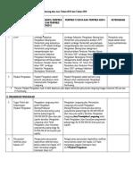 Tabel Pengadaan Barang dan Jasa Tahun 2012 dan 2015.docx