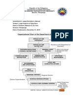 LEGAL ASPECT-DEPED ORG CHART XX FUNCTIONS.docx