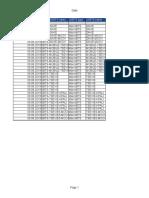 4G_KPIs_Dashboard_V2-RSLTE-LNCEL-2-day-PM_14984-2019_08_10-11_09_45__631