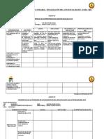 ANEXOS SECUNDARIA FINAL 2019 - Nely.docx