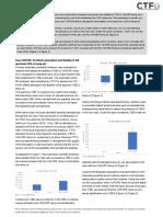 CTFO CBD Oil 10xPure For Pain Relief - White Paper Technical Data